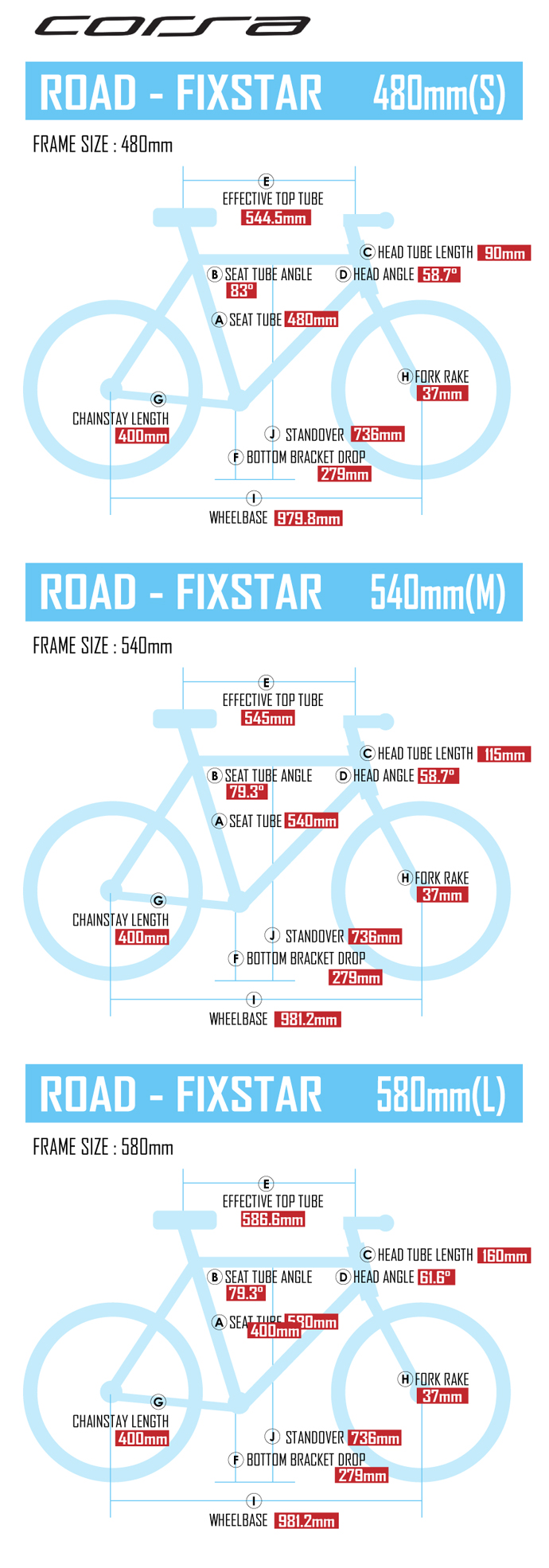 fixstar-chart.jpg